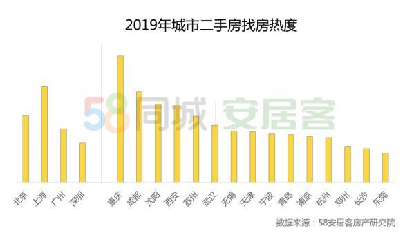 机构:2019年长效机制见效 商品房成交破15万亿无悬念-中国网地产