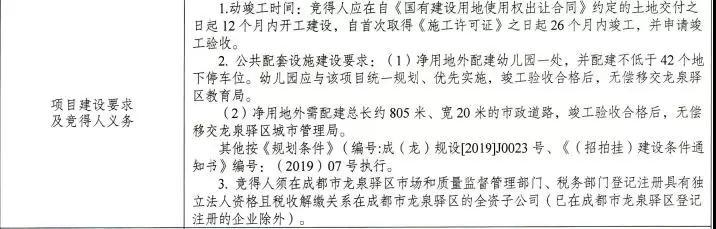 100多轮!12520元/㎡!邦泰助推十陵迎来高光时刻-中国网地产