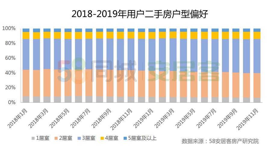 2020年楼市预测:稳定之下 分化加剧-中国网地产