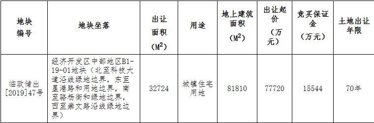 旭辉10.07亿元竞得杭州临安区1宗住宅用地-中国网地产