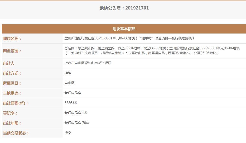 万科19.05亿元竞得上海宝山区1宗住宅用地-中国网地产