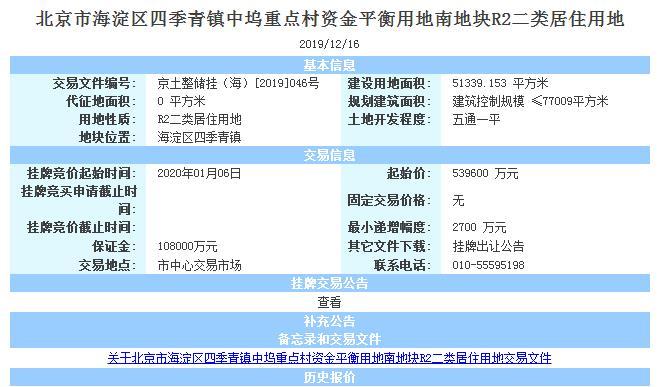 海益嘉和53.96亿元底价竞得北京海淀区四季青镇1宗不限价地块-中国网地产