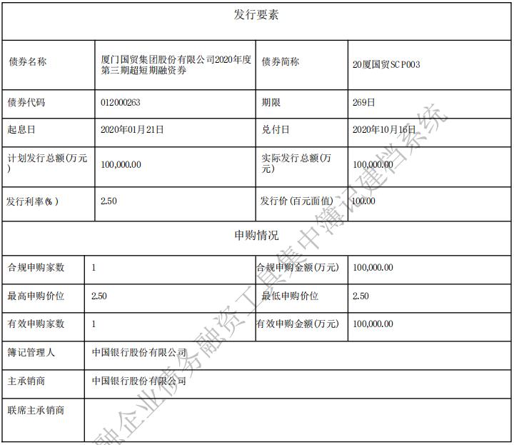 厦门国贸:成功发行10亿元超短期融资券 票面利率2.5%-中国网地产