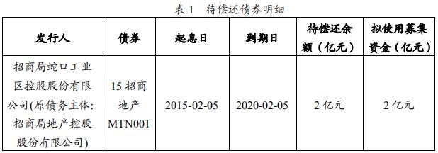 招商蛇口:拟发行10亿元超短期融资券-中国网地产