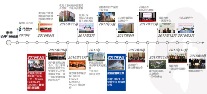 泰禾抗疫:高端物业与泰禾+医疗齐发力,守护员工与业主-中国网澳门威尼斯人网址
