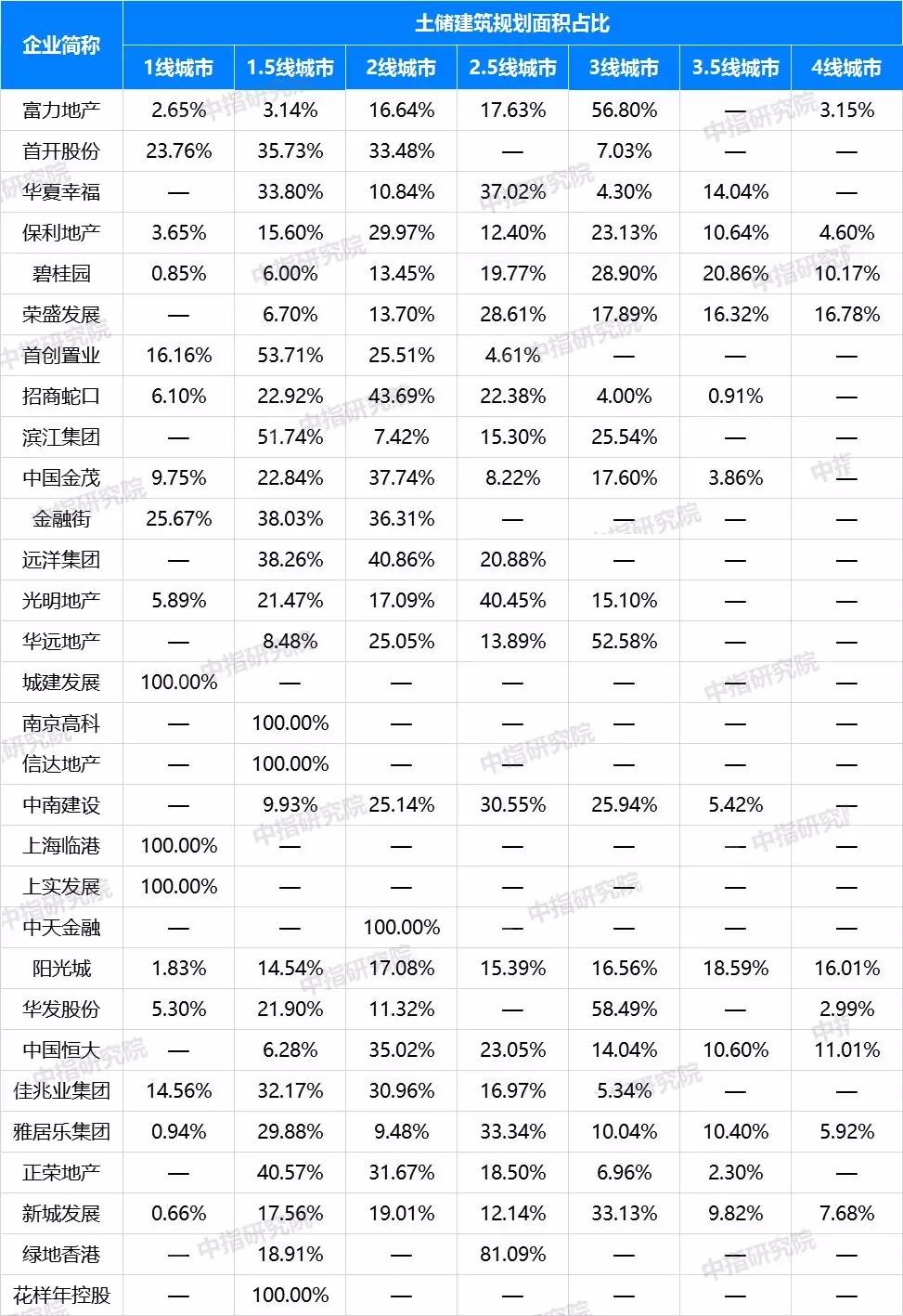 疫情之下,房企偿债能力将受到哪些影响?-中国网澳门威尼斯人网址