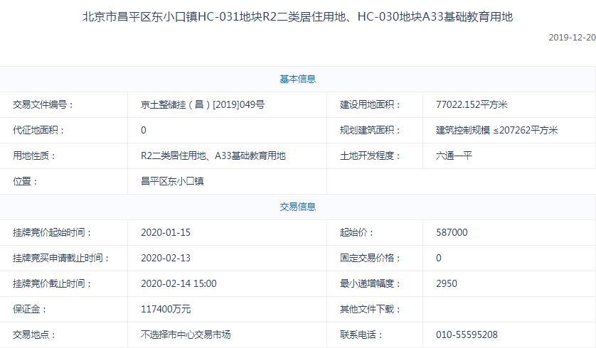 首开+住总+建工联合体78.8亿元竞得北京昌平东小口1宗居住用地-中国网地产