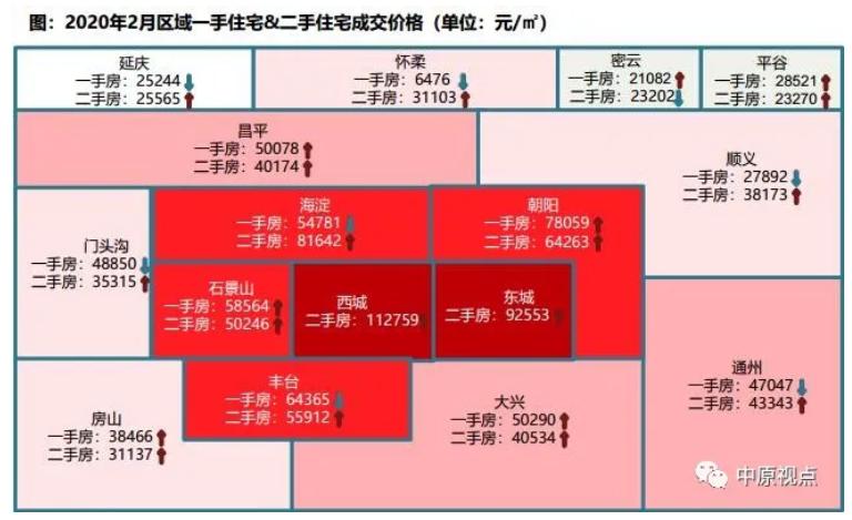 机构:2月北京二手住宅网签3629套 同比下降40%-中国网地产