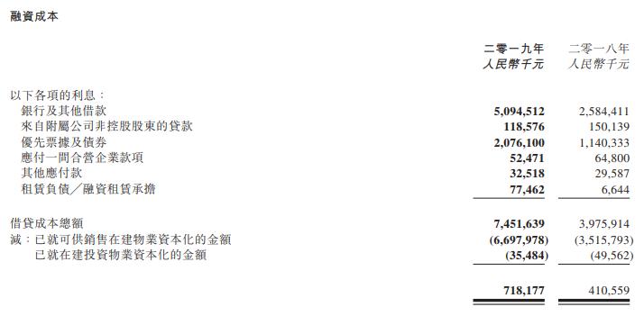 年报快读|中国奥园:三年复合增长率66% 规模效应下现金充裕-中国网地产