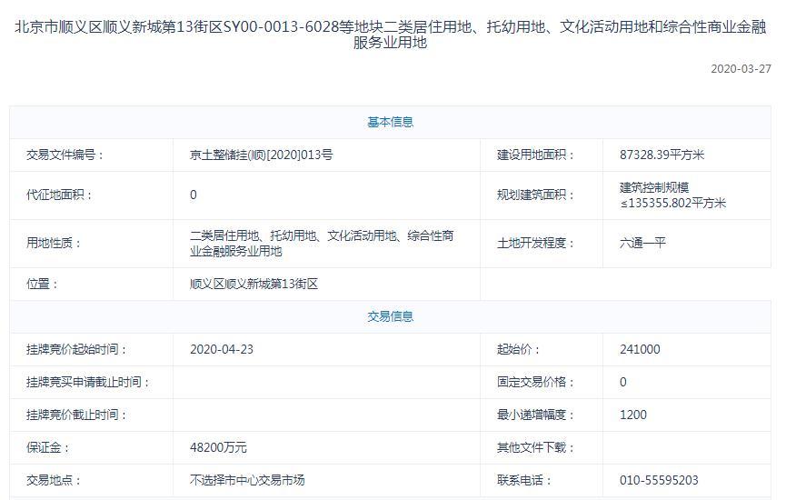 北京191.27亿元挂牌6宗地块 三幅为不限价地块-中国网地产