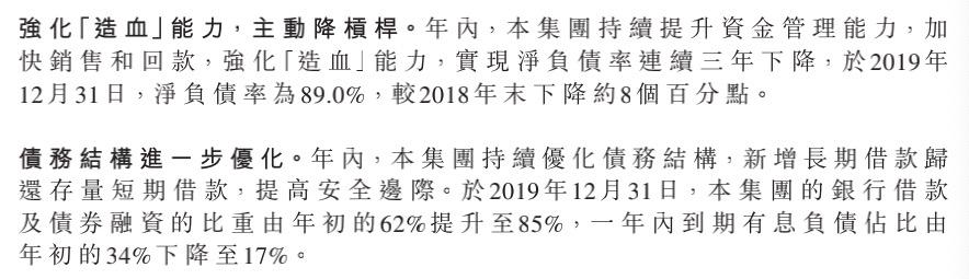 年报快读 美的置业:销售额破千亿大关 净负债率连降3年-中国网地产