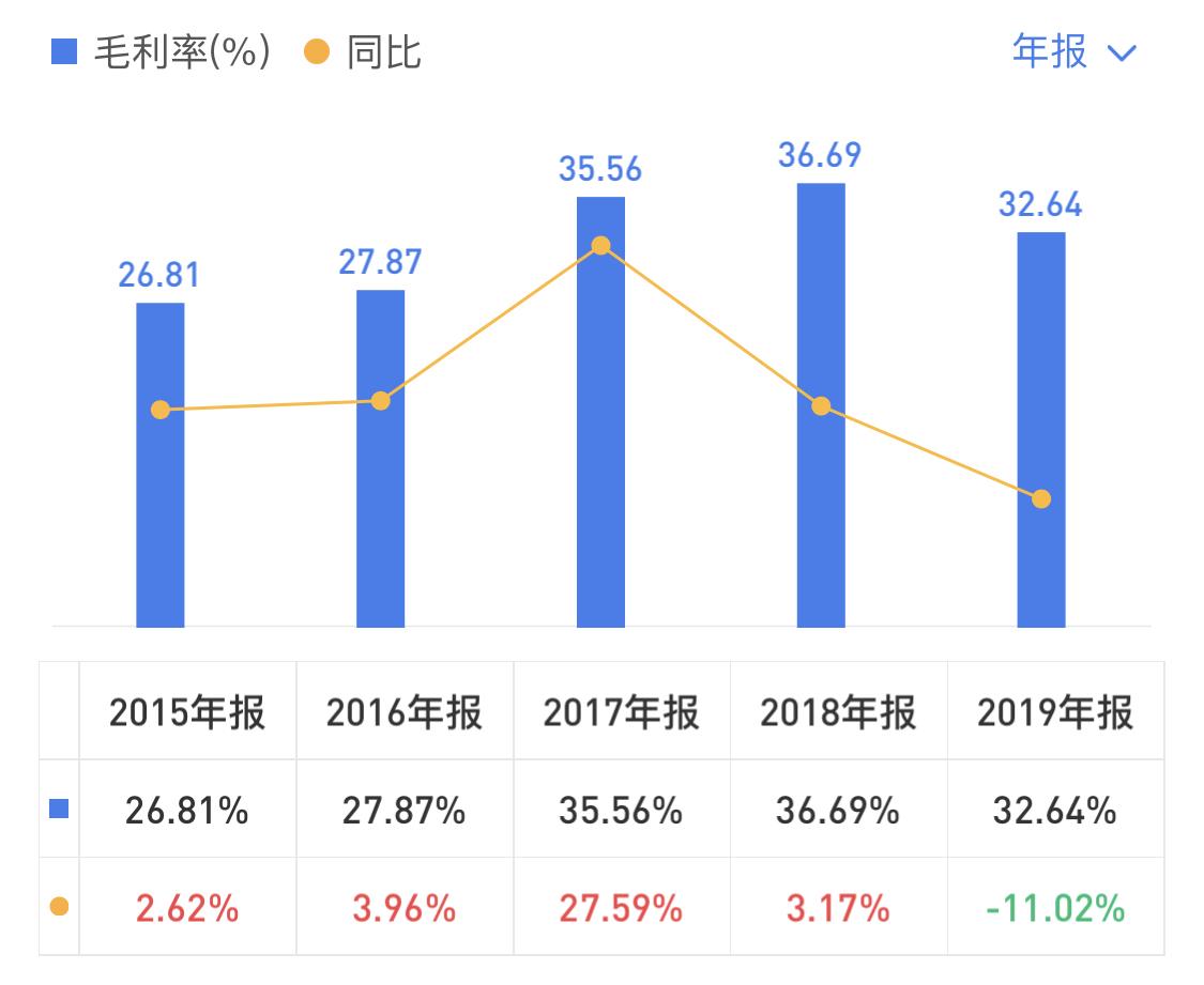 年报点评|新城控股:登高 站稳-中国网地产