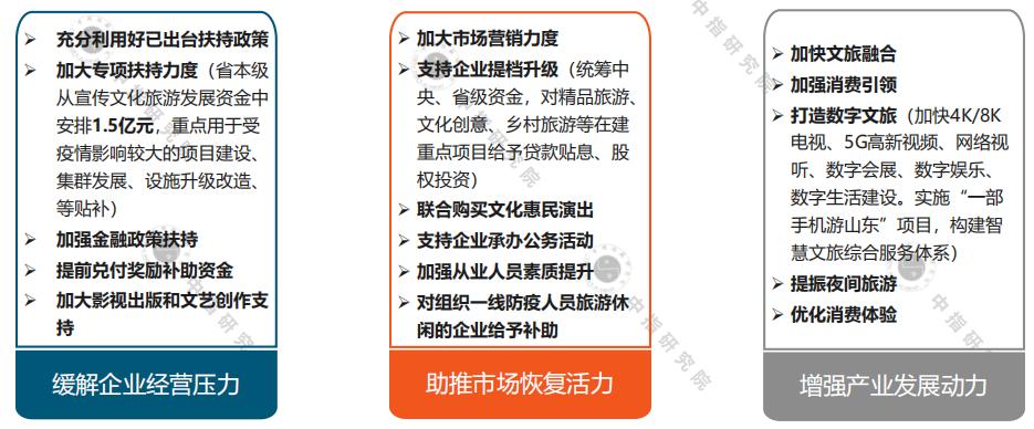 中指院:2020年一季度中国文旅地产市场观察-中国网地产