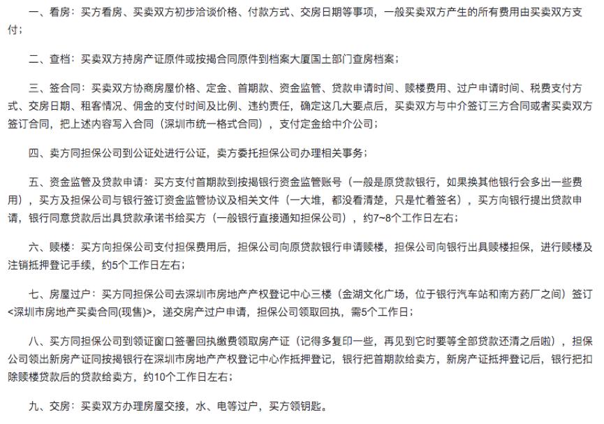 当线上贷签成为标配 房产交易如何与时俱进?-中国网地产