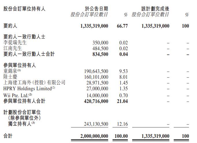 中国金茂:要约人要求以将金茂酒店私有化-中国网地产