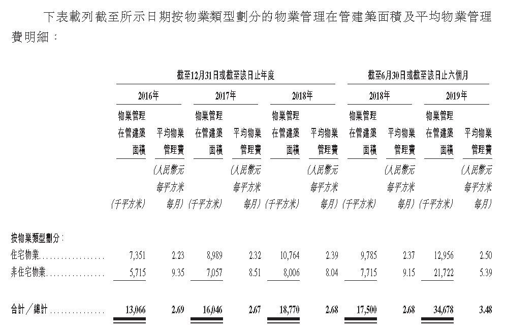 掘金物业|雷达扫描:时代邻里隐忧频现-中国网地产