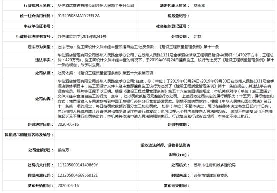 华住酒店苏州一天2分公司违法遭罚 施工图绕道审查关-中国网地产