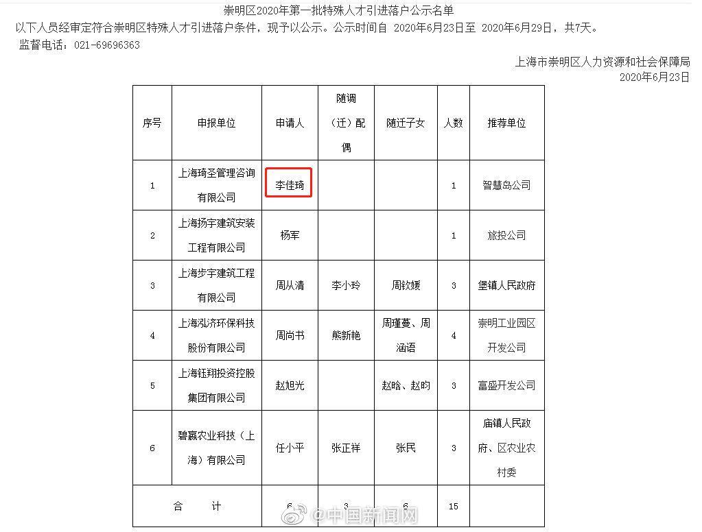 李佳琦作為特殊人才落戶上海-中國網地産