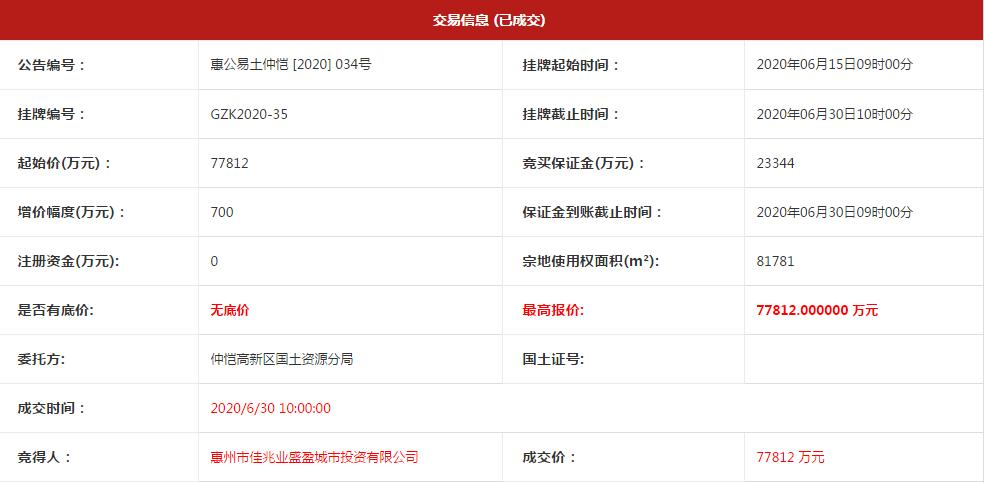 惠州35.93亿元出让5宗地块 佳兆业7.78亿元竞得1宗-中国网地产
