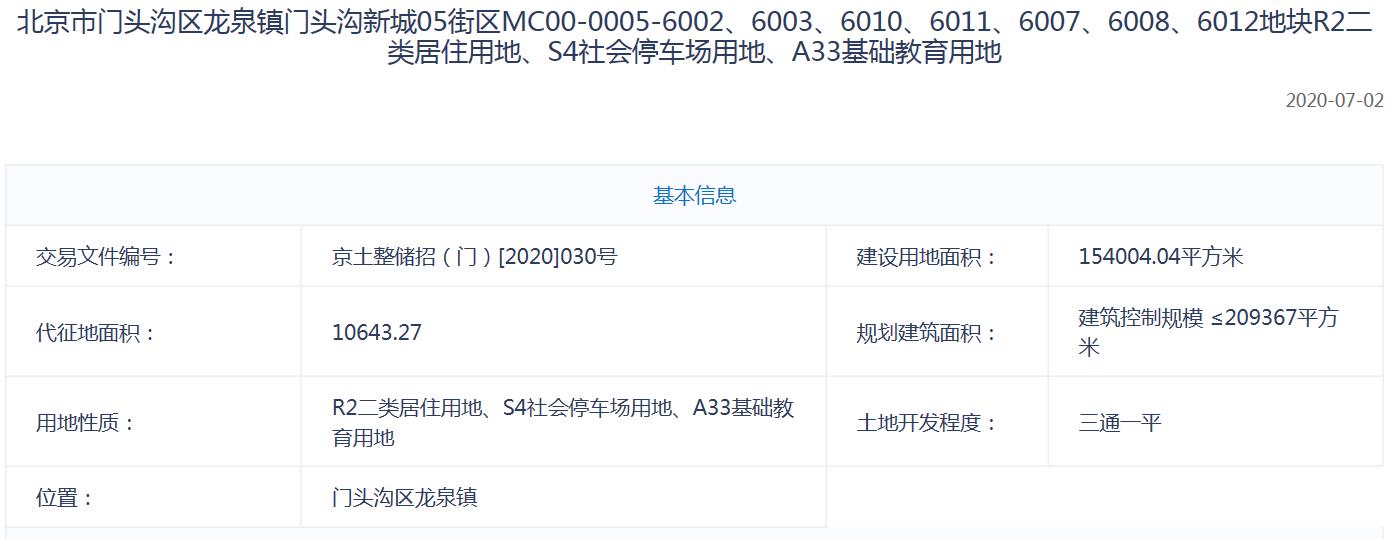 北京门头沟新推共有产权房用地 房屋销售均价2.95万元/㎡-中国网地产