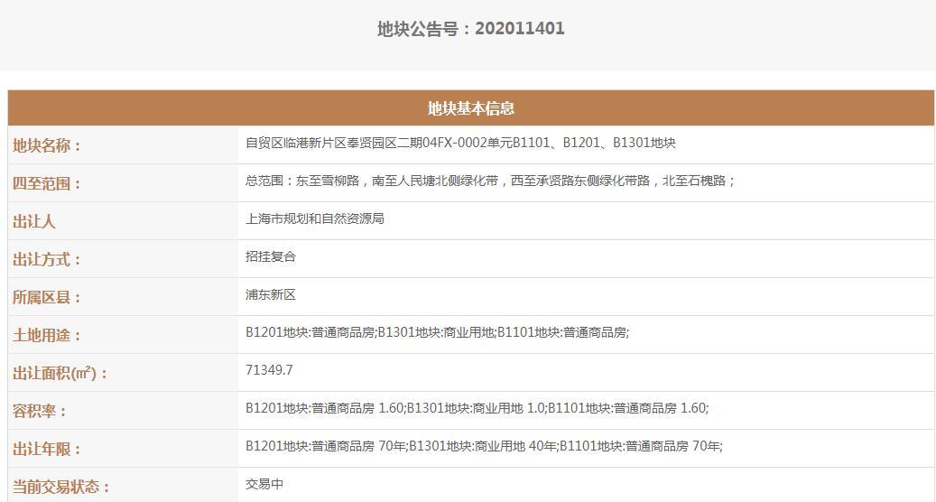 上海单日卖地75.45亿元 龙光23.82亿元首进上海滩-中国网地产
