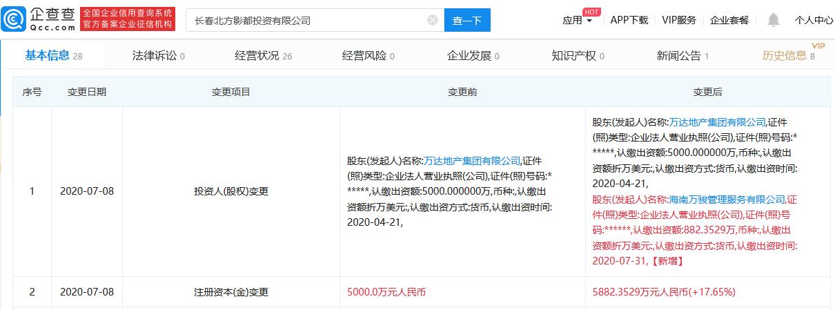 万达地产出让长春北方影都15%股权 万科接盘-中国网地产