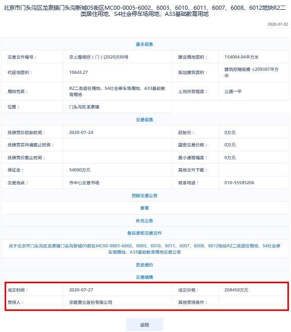 京能置业26.94亿元竞得北京门头沟1宗共产房地块 销售均价2.95万元/平-中国网地产