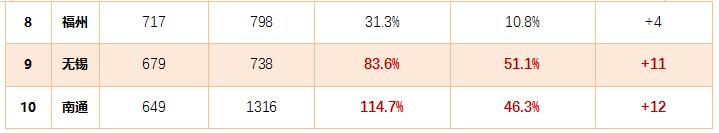 贝壳研究院:7月全国70城居住用地楼面价同比上涨8.9%-中国网地产