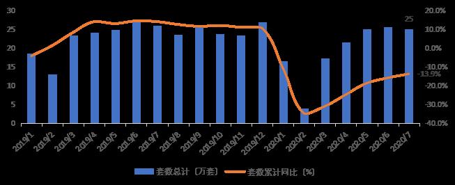 贝壳研究院:7月66城新房市场合计成交套数同比下滑3.7%-中国网地产