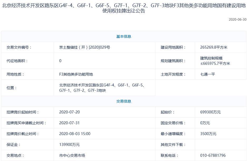 北京亦庄经开区148.93亿元出让2宗地块 中海79亿竞得1宗-中国网地产
