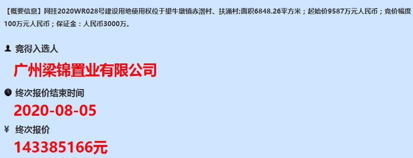 中梁控股以上限价格1.43亿元竞得东莞一宗宅地 溢价率49.56%-中国网地产