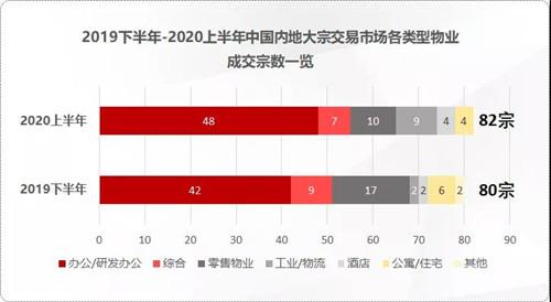 透市|内资主导 京沪大宗交易占比近八成-中国网地产