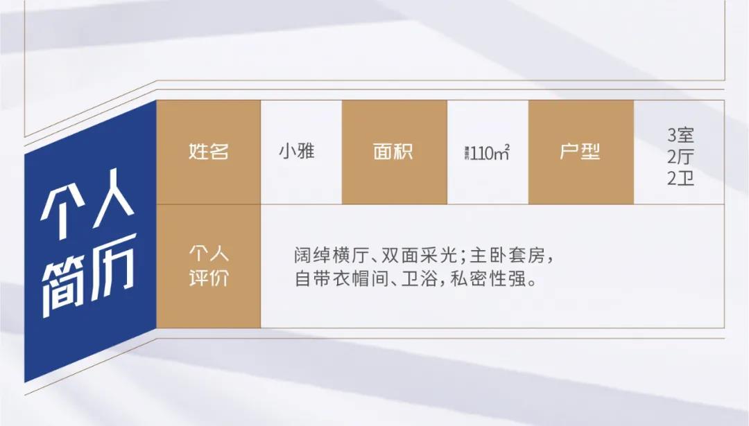 金茂观山湖风雅颂户型推荐 品质生活全新升级-中国网地产