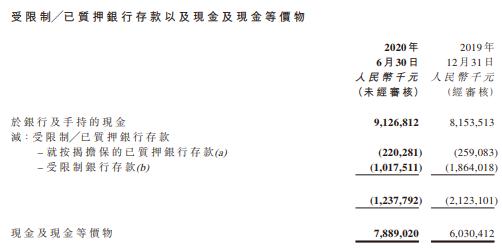佳源国际控股:一年内到期借款约30.50亿元