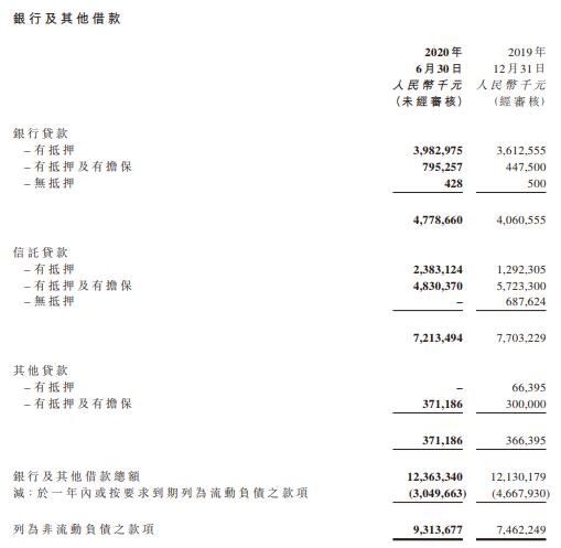 佳源国际控股:一年内到期借款约30.50亿元-中国网地产