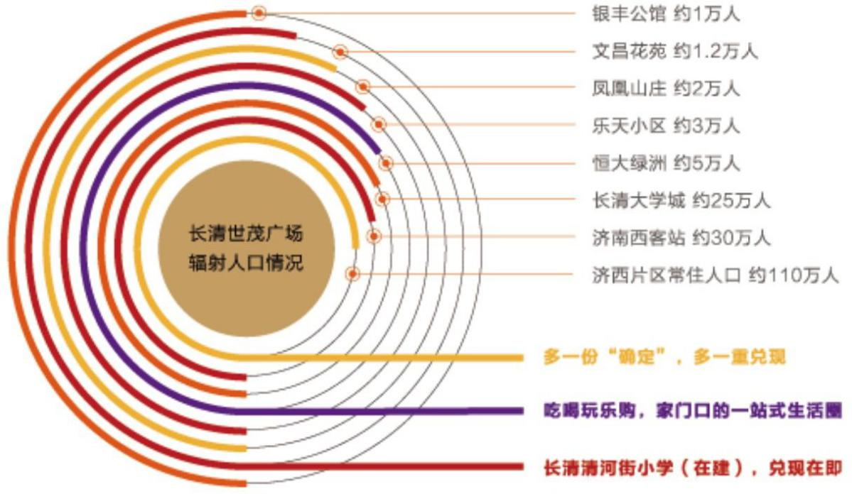 重大利好!长清双重利好新进展 助推长清发展-中国网地产
