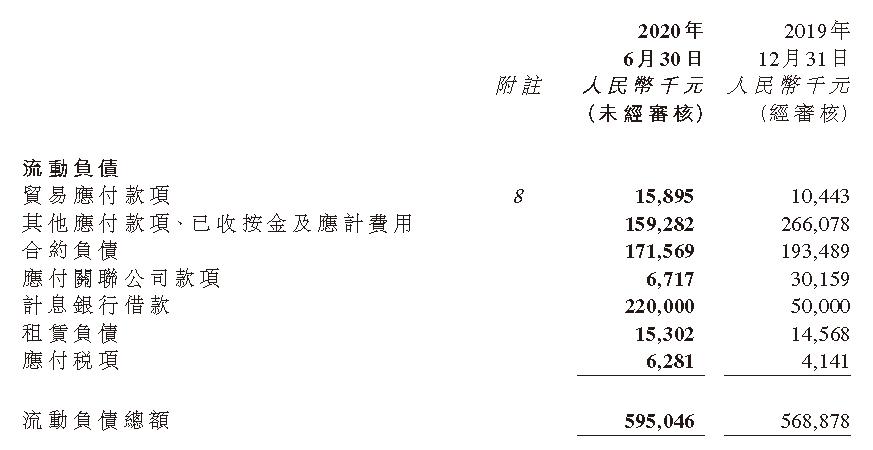 银城生活服务:上半年末计息银行借款较去年底增长340.00%-中国网地产