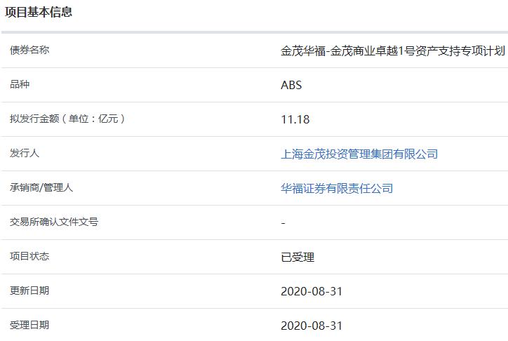 金茂商业11.18亿元ABS获上交所受理-中国网地产