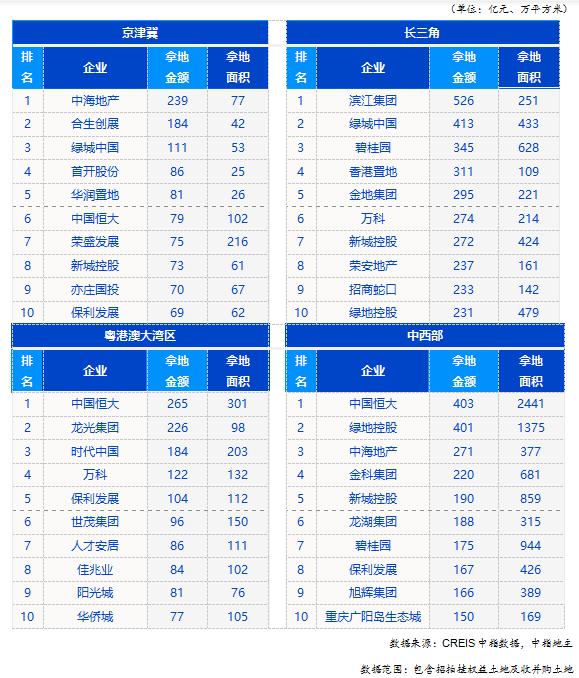 中国指数研究院:前8月50家代表房企在武汉拿地超1000万平米-中国网地产