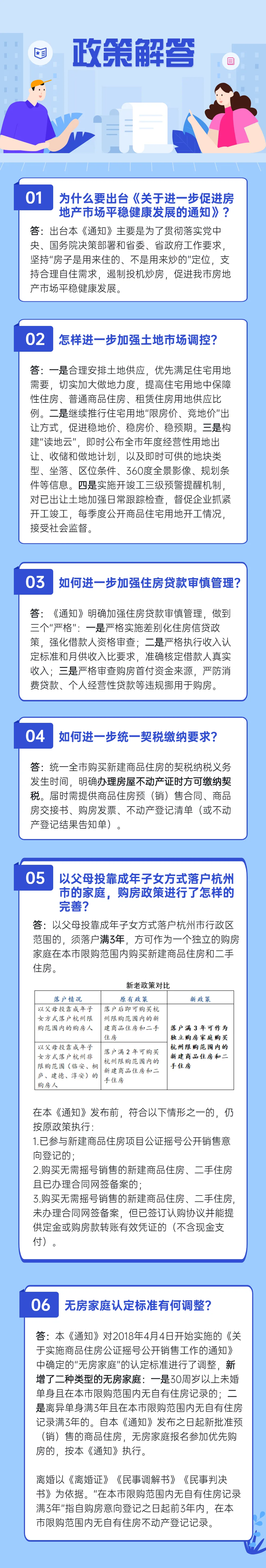 杭州发布进一步促进房地产市场平稳健康发展的通知-中国网地产