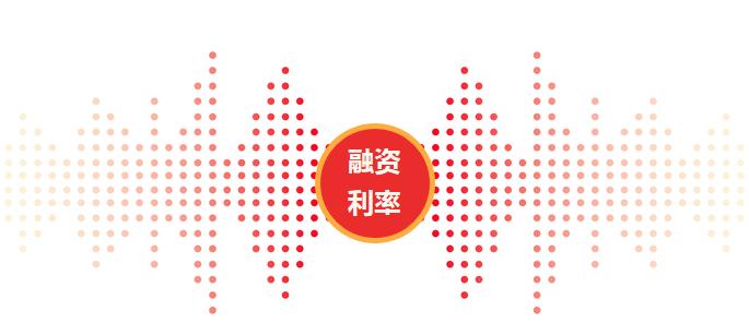 同策研究院:前8月40房企融资总额6509.8亿元 同比增19.66%-中国网地产