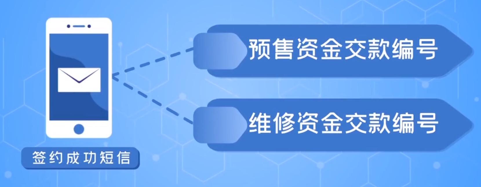贵阳买房如何做到安全有保障?这些事项一定要注意-中国网地产