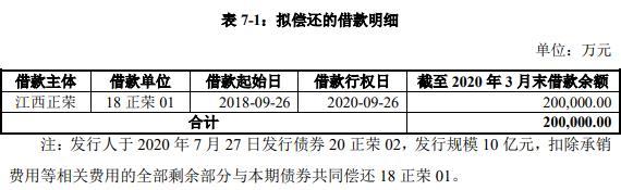 正荣地产:10亿元公司债券将于9月17日在上交所上市 票面利率5.45%-中国网地产