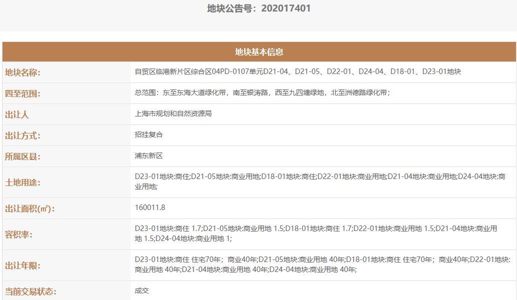上海临港片区21.35亿元出让5宗地块 光明地产1.21亿元竞得1宗-中国网地产
