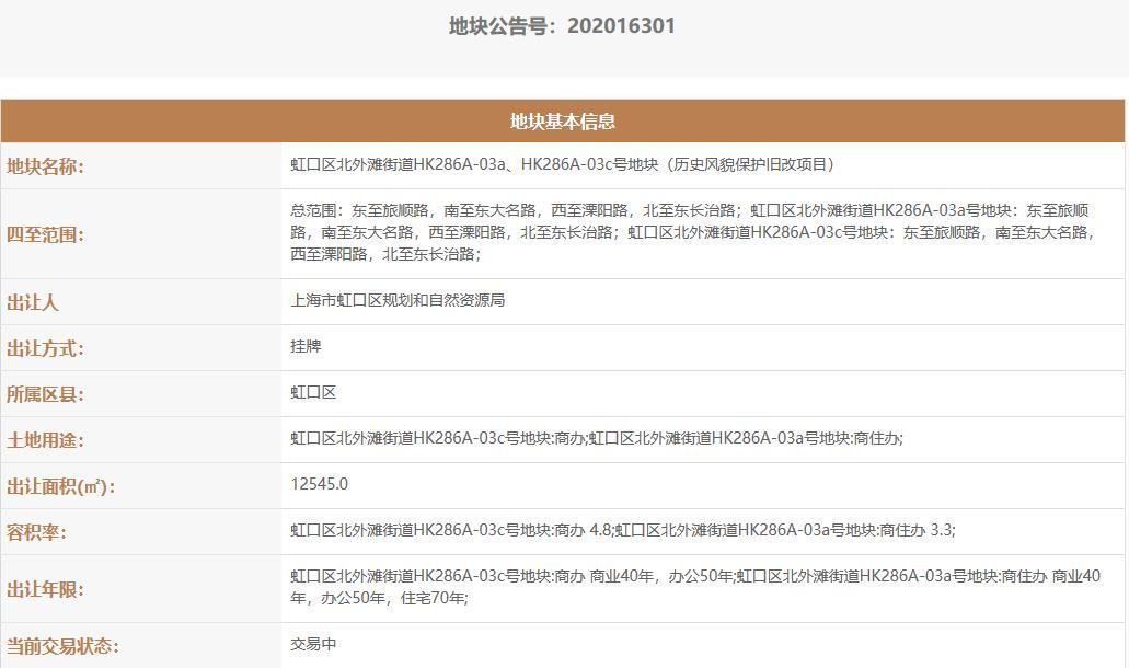 恒大地产22.95亿元竞得上海虹口区1宗商住用地-中国网地产