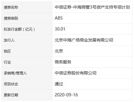 中海商管3号ABS获深交所通过 拟发行金额30.01亿元-中国网地产