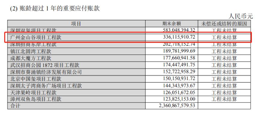 企示录|招商蛇口5.3亿出售物业 难改业绩发展颓势-中国网地产