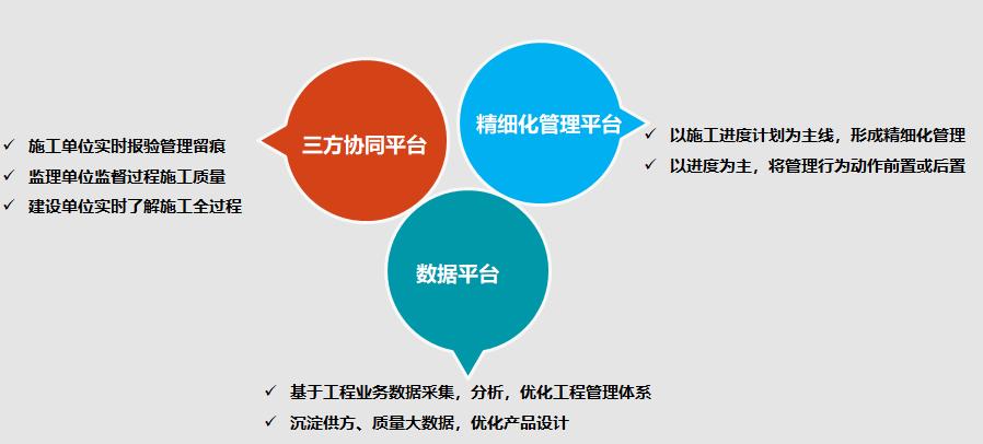 像丰田造车一样造房子 实地集团打造房产质量管控标杆-中国网地产