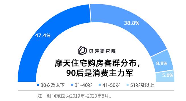 19城住宅天際線PK:重慶摩天住宅小區數量是北京近18倍-中國網地産