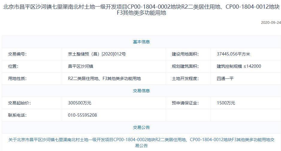 北京151.39亿元挂牌3宗预申请地块 昌平地块最高限价6.33万元/平-中国网地产